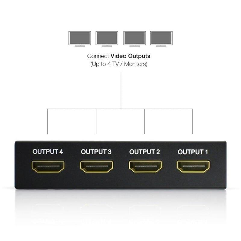 HDMI Splitter 1x4 1080P 3D