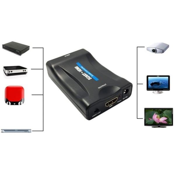 SCART to HDMI OEM Μετατροπέας Εικόνας & Ήχου 1080P